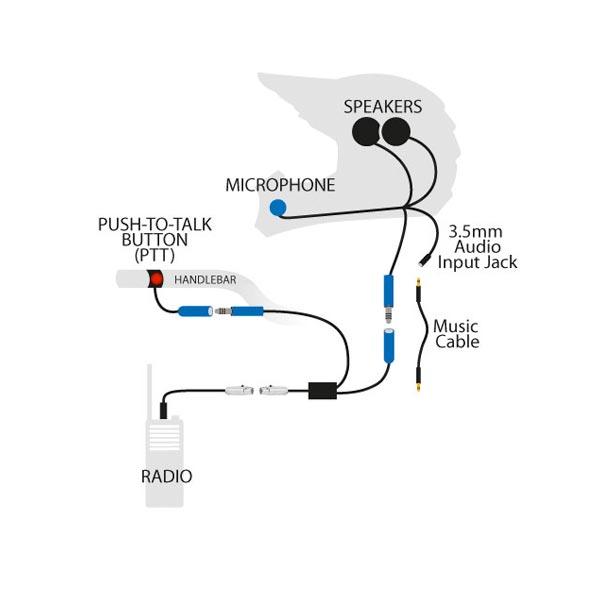 Rugged Radios Waterproof RH5X 2-Way Motorcycle 5-Watt Radio Communication  Kit | Black Rhino Performance | Online Store