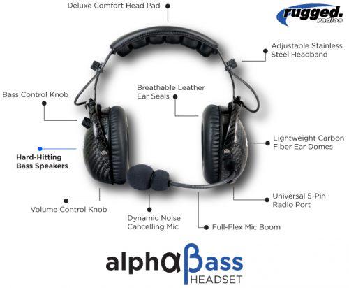Black Rhino Performance Alphabass Headset